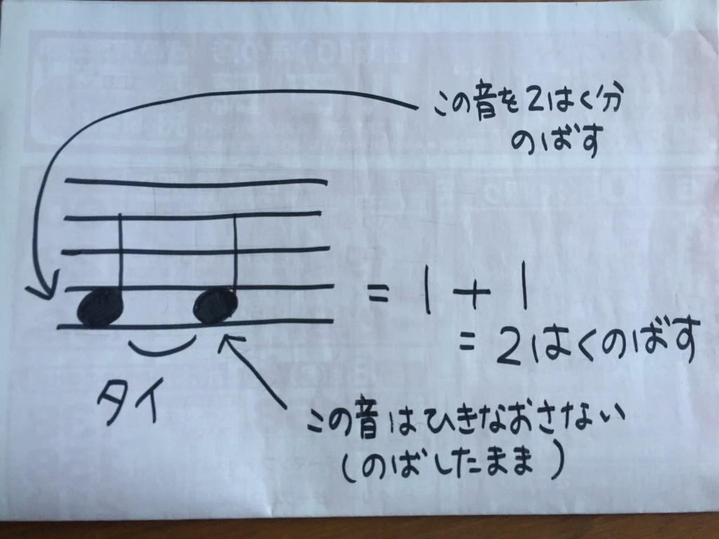 音符 覚え 方